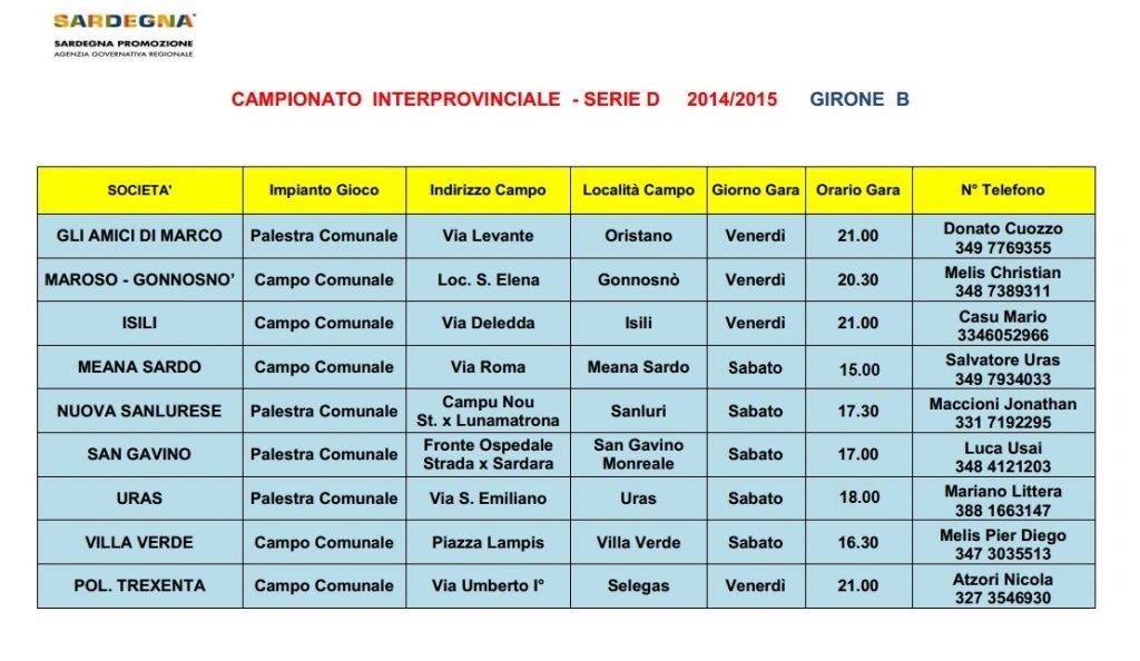 Calcio a 5 - Gironi
