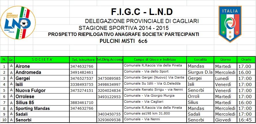 Pulcini - Gironi,recapiti e orari